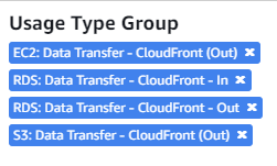 Cost Explorer Usage Type Group